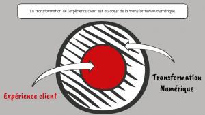 transf-num-1